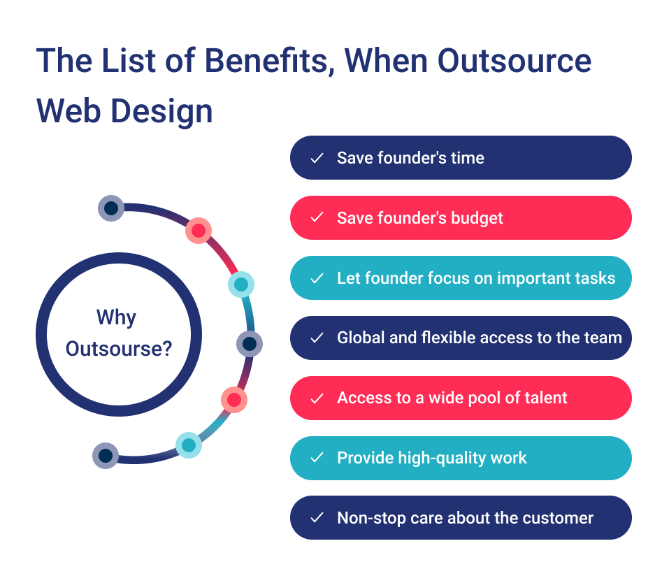 Outsourcing web design work is very beneficial for startup founders and product managers. And there is a quick recap why.
