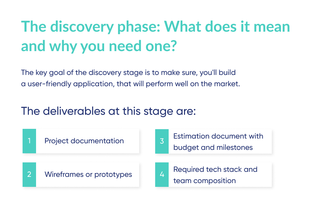 """The discovery phase plays key role in answering on """"how to build a stock trading platform"""", as it provides founder with required set of documents and project development estimation"""