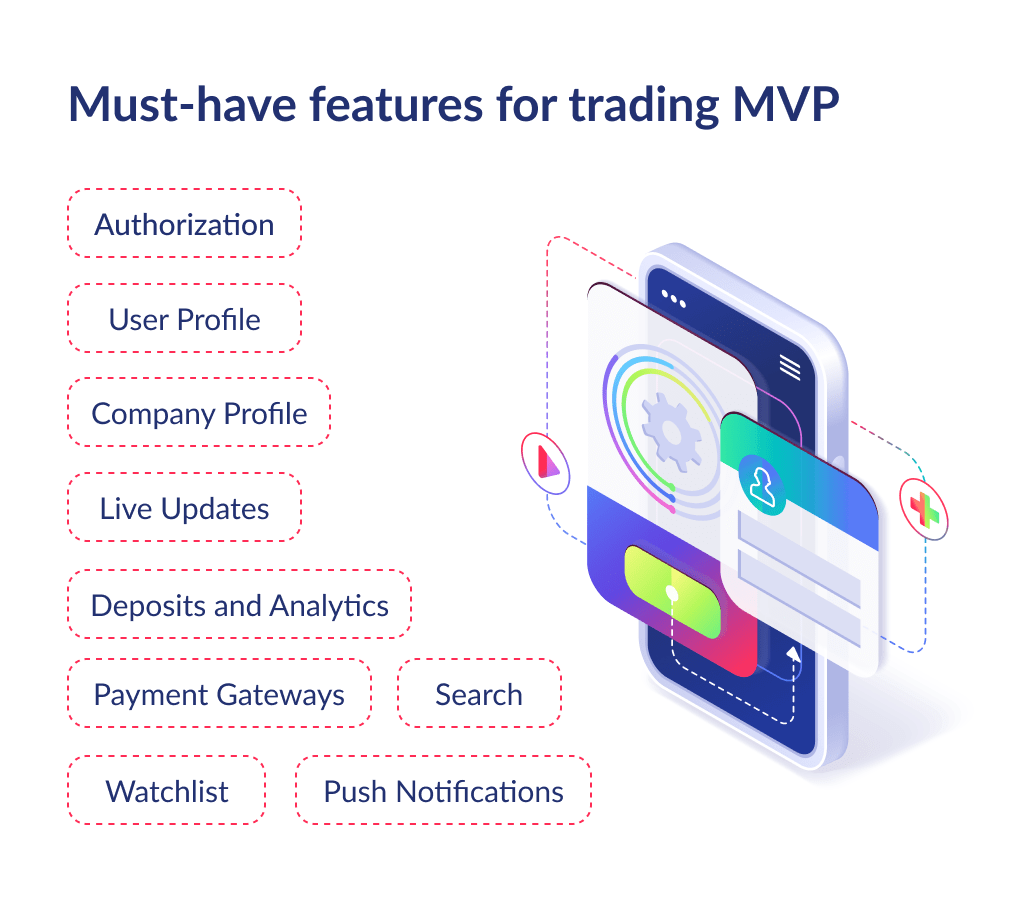 how to create a trading platform? One of essential steps is to define scope of features for an MVP