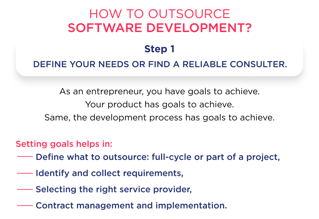 Before you'll outsource software development define your goals and expectations