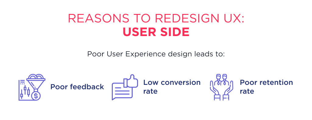 There are a few reasons from user side to make founder think through ux redesign process