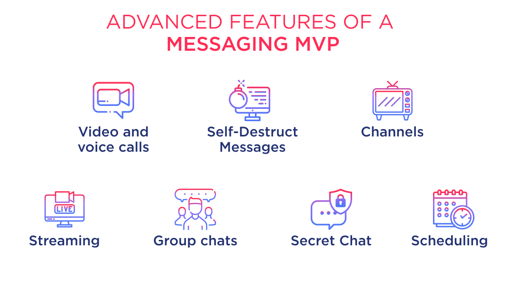 There is a list of advanced features if you are interested to research how to create a messaging app