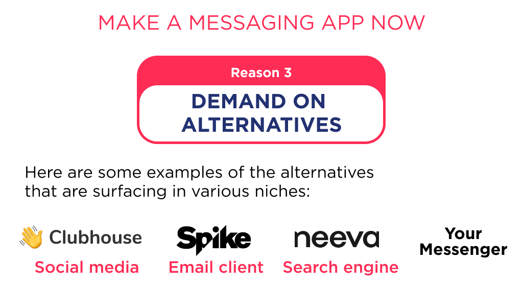 The growing demand for new messengers is another reason to find out about development of a new messenger app