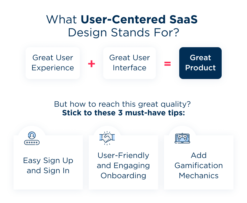 Before start the desing of SaaS website find out more about tips and benefits of properly done UX/UI