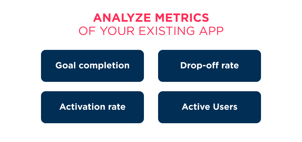 To plan successful ux redesign process a founder need to pay attention to product metrics, that have to be improved