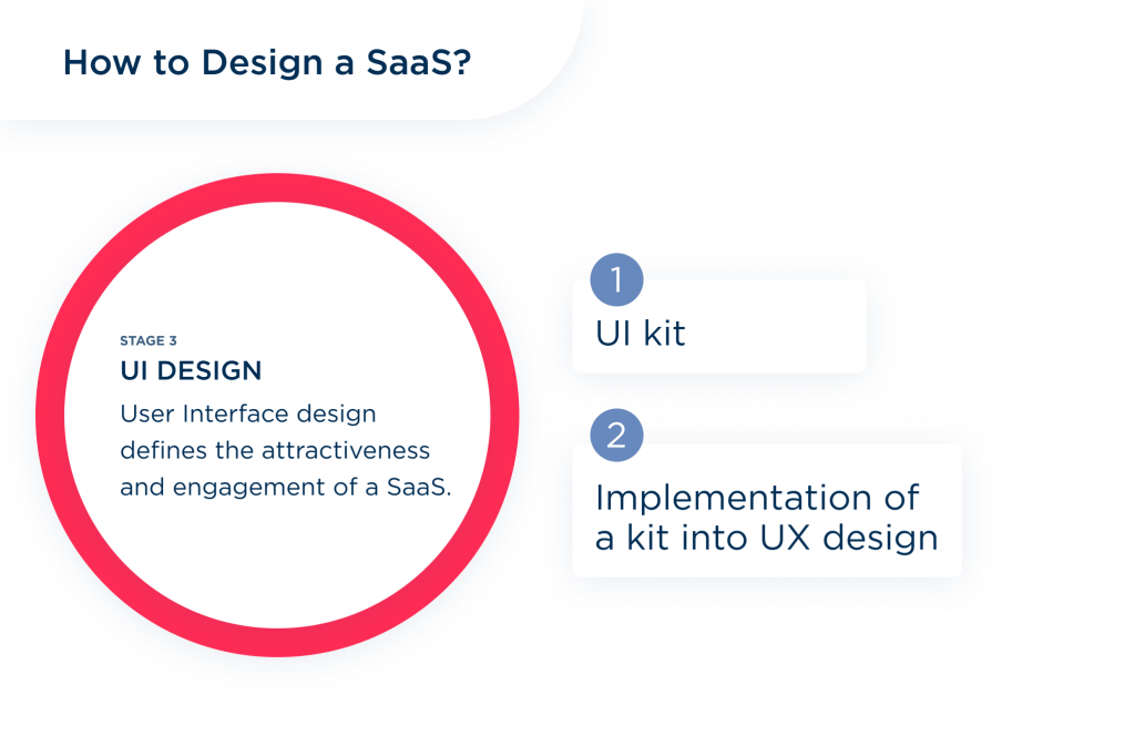 And the final step in design tips for saas website is UI design