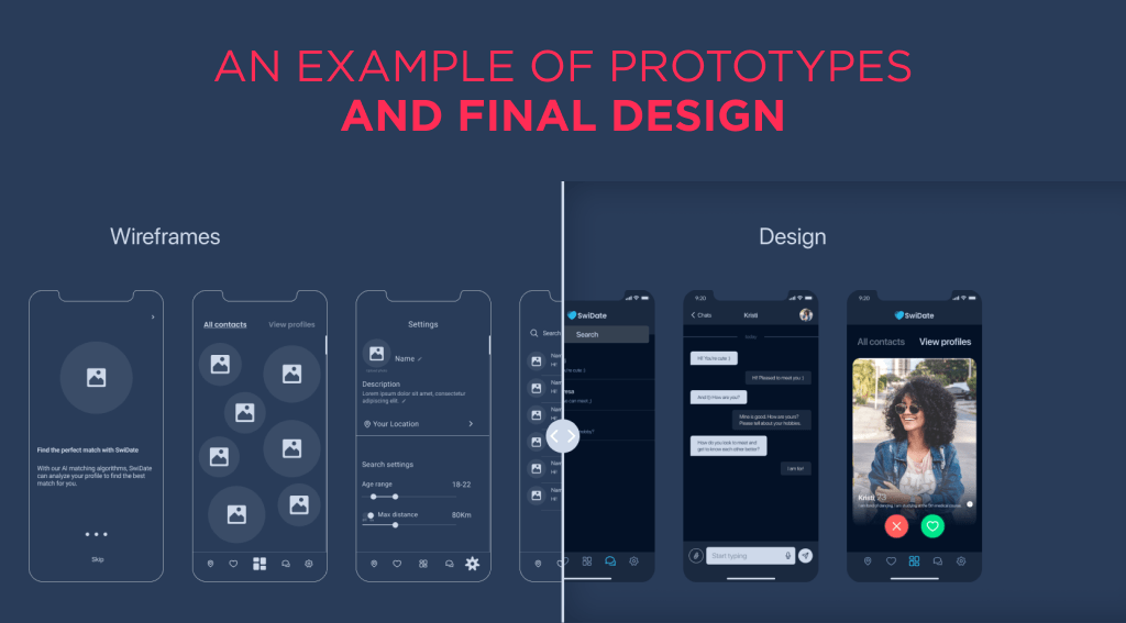 There is an example of how to redesign a website ux using prototyping and UI