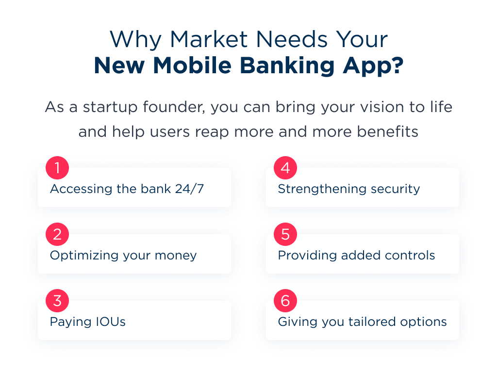 There is a quick refresh of top 3 factors, why the market is interested in your own banking app development as a startup founder
