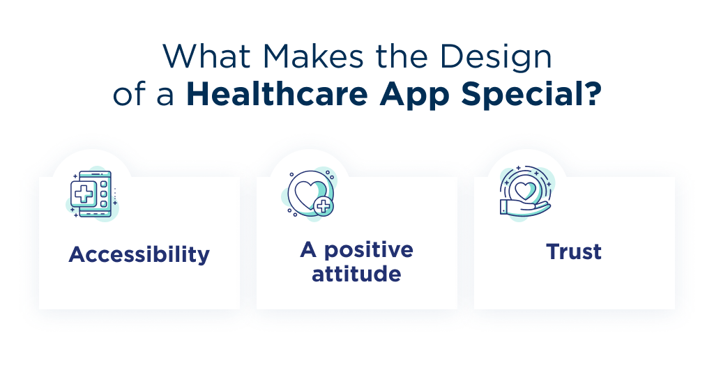 What makes healthcare app design special? There are 3 factors, you can find out on the image.