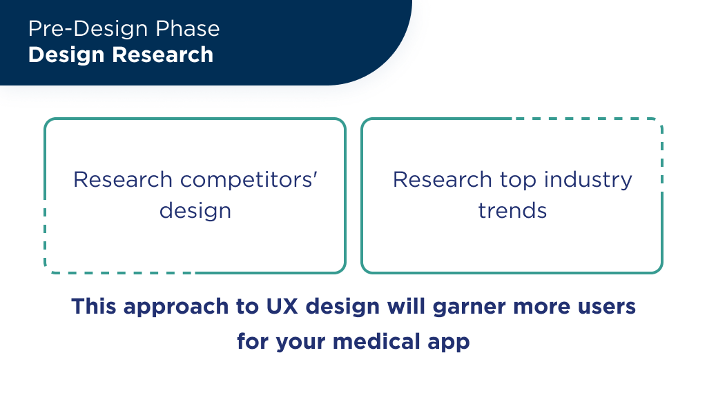 The pre-design phase of healthcare app design process also includes research of competitors and niche's solutions