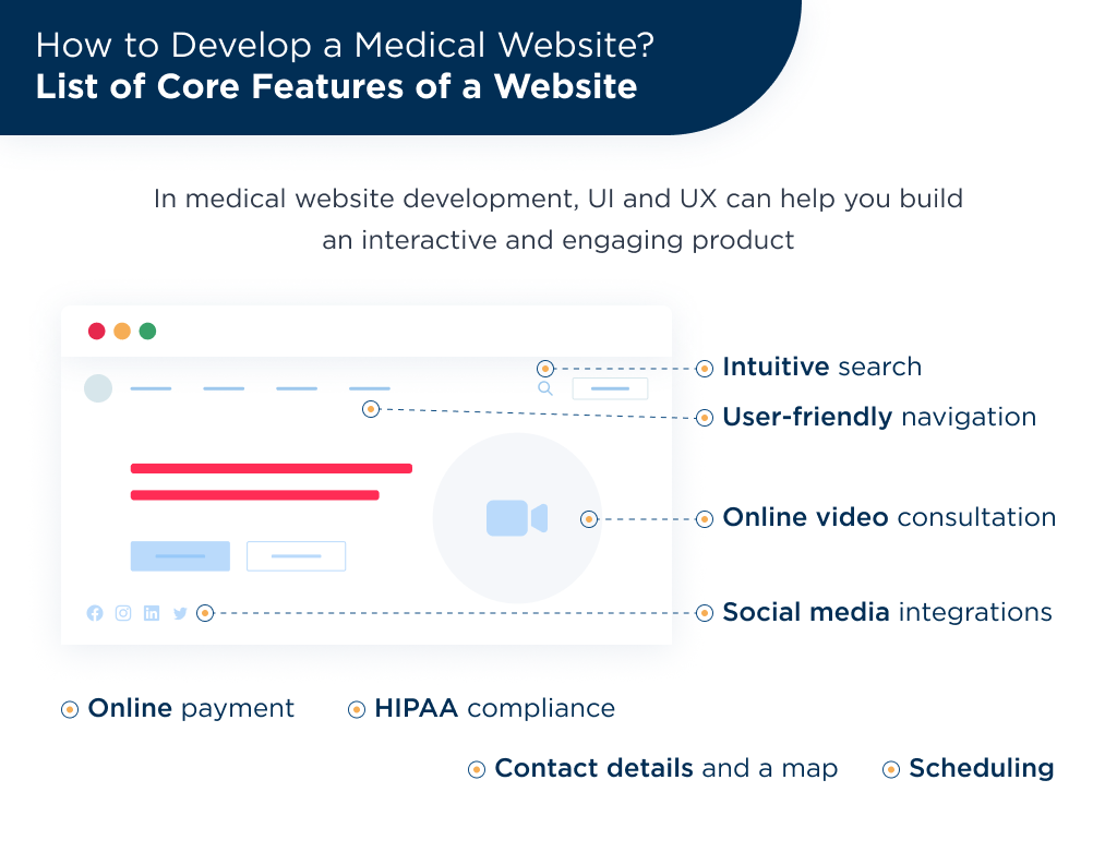 There is a founder can find the required features for an web development of an MVP in healthcare industry