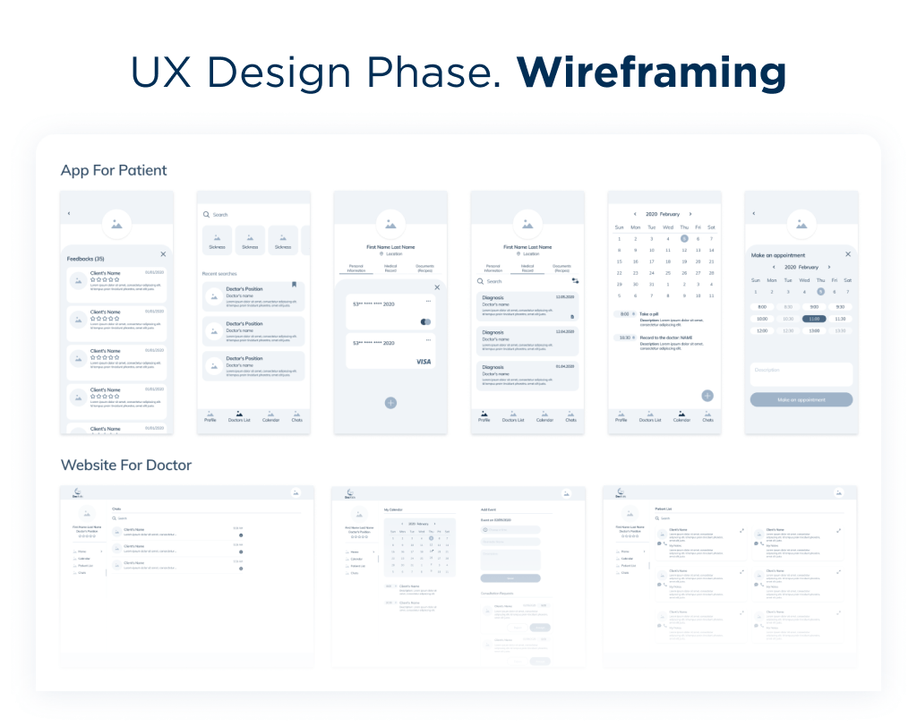 Wireframes another crucial element of medical mobile app design done right