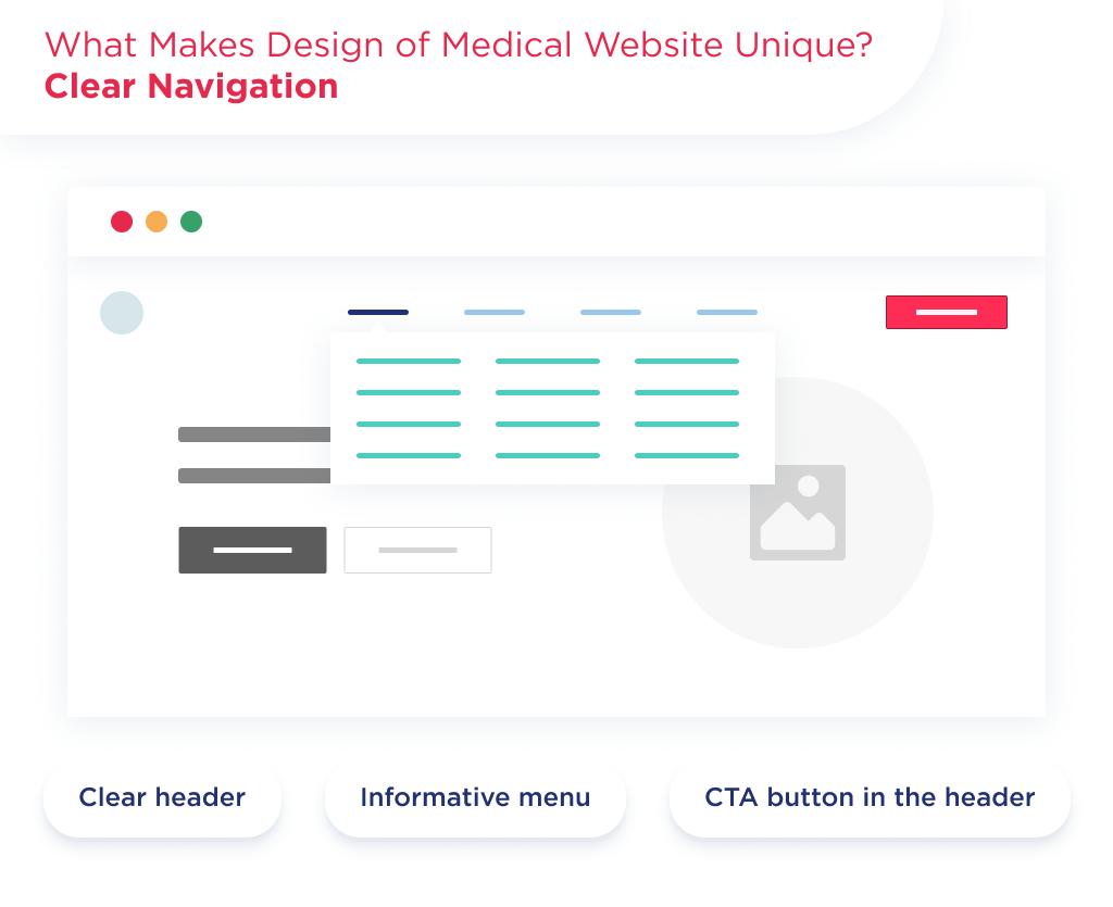 The first element of medical website design is clear website navigation