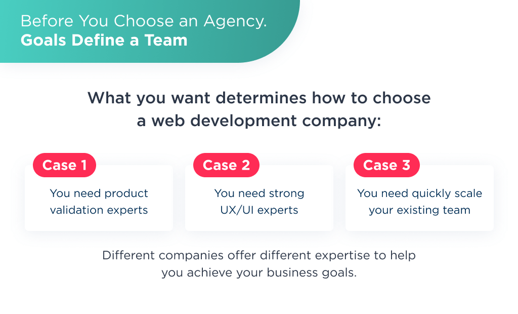 Another important point in the process of how to choose a website developer is to find team, that would fit your goals perfect