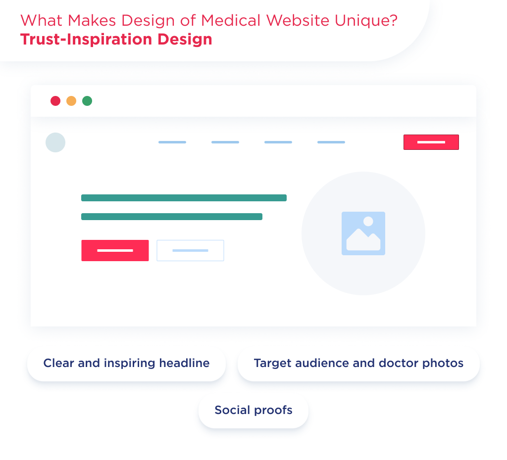 And the third element of healthcare website design is trust-inspired visual patterns