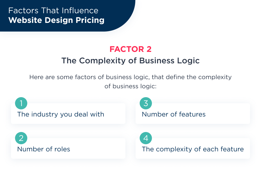 website design pricing is complexity of business logic