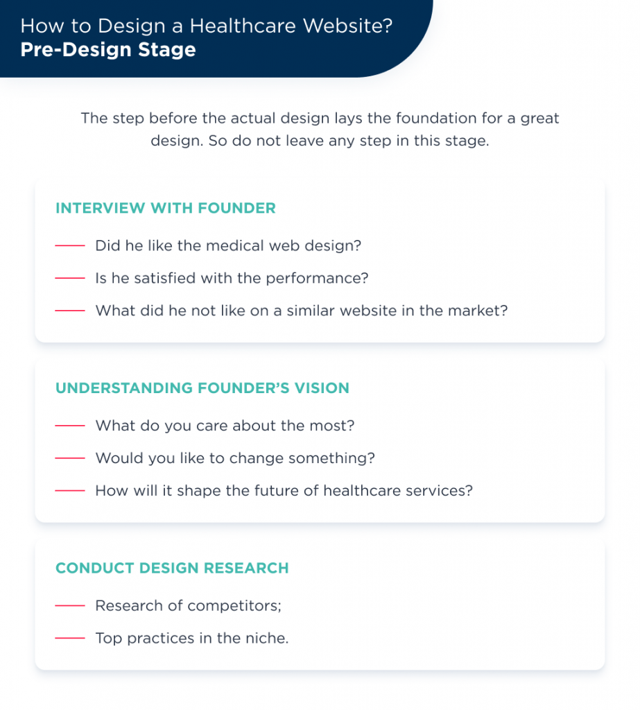 The pre-design stage is required phase of medical website design process