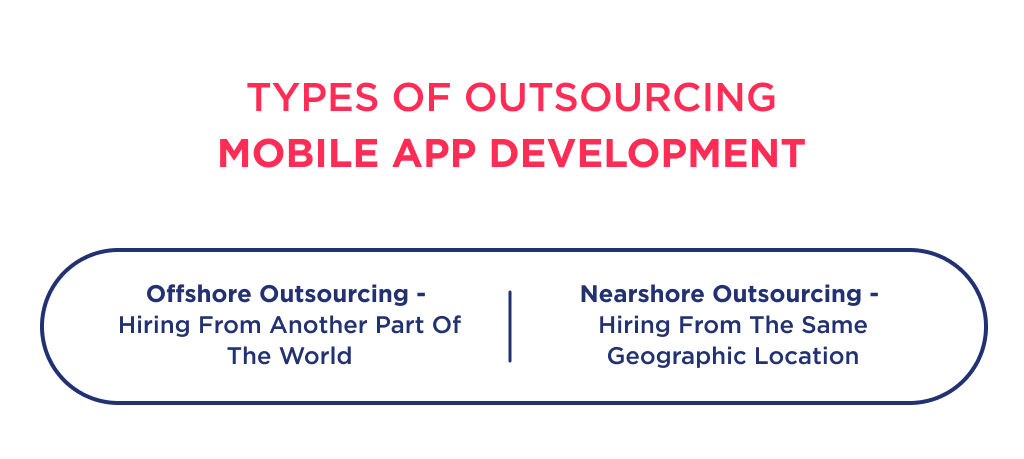 On this picture you can see 2 main types of outsourcing to choose from, when thinking to outsource mobile app development