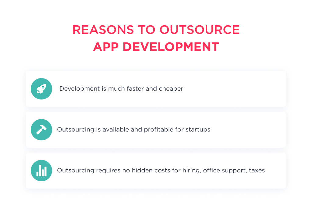 The illustration shows the main reasons why you need to get into outsource app development now