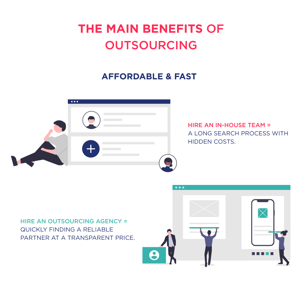 The illustration shows one of the advantages of outsourcing is affordable and fast development in contrast to hiring in-house team
