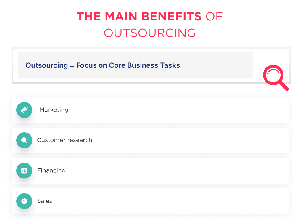 The illustration shows fourth of the advantages of outsourcing is that it lets you focus on core business tasks