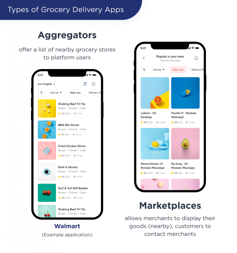 The illustration shows 2 types of grocery delivery apps: aggregators and marketplaces