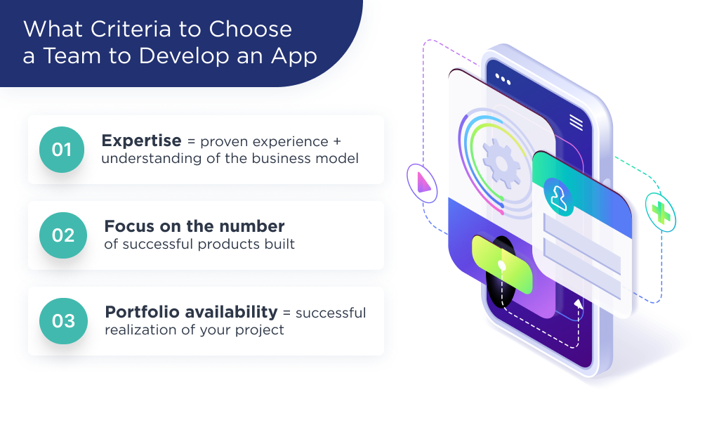 The illustration shows 3 main criteria to choose a team to develop a grocery delivery app