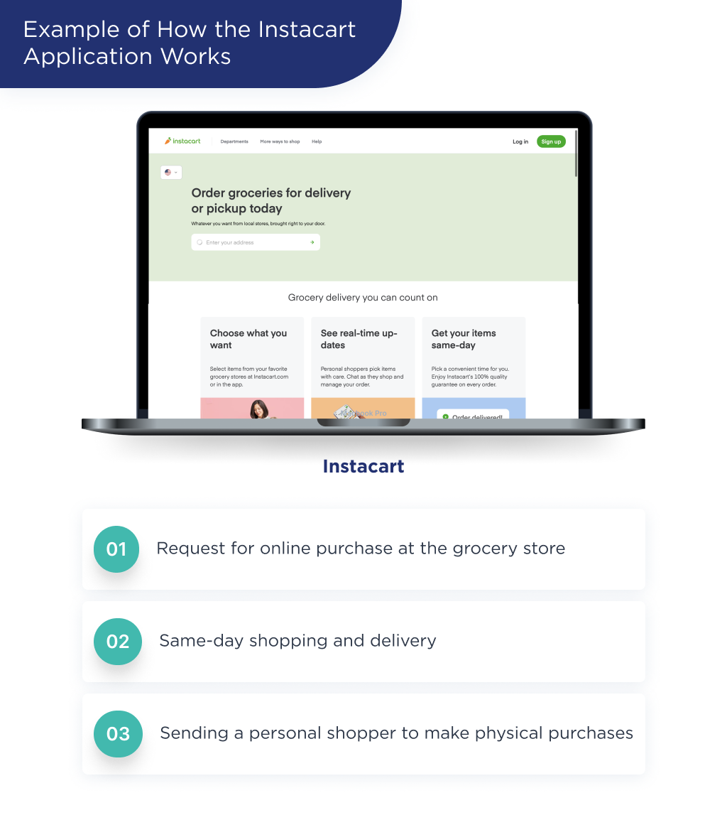 On this picture you can see an example of a grocery delivery application for Instacart