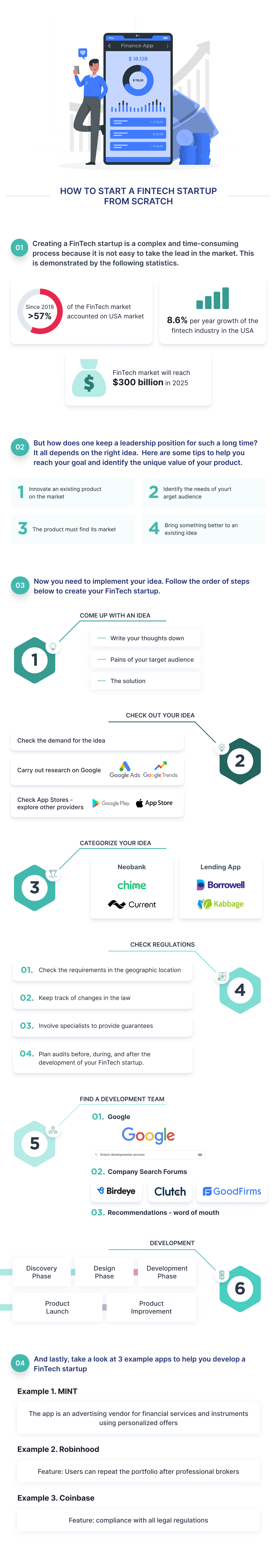 This is an infographic, that describes all necessary steps to find an idea and start a FinTech startup from scratch