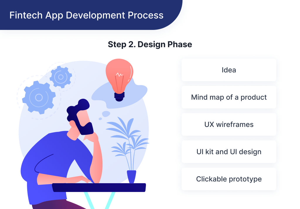 Here you can find the description of a design stage of launching a FinTech startup