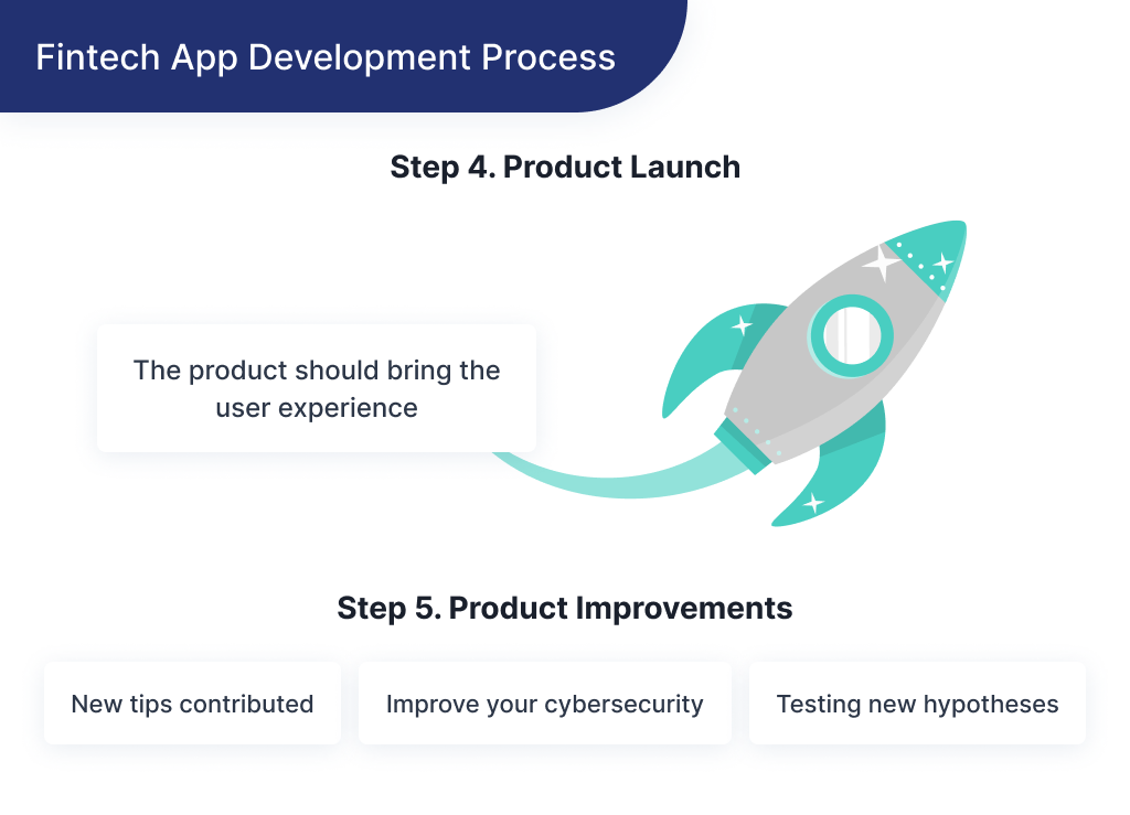 This illustration shows how to collect and analyze customers' feedback once you launch your FinTech startup app and like to improve it
