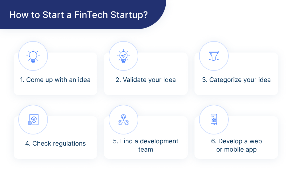 On this picture you can see six steps you need to follow to start a fintech startup