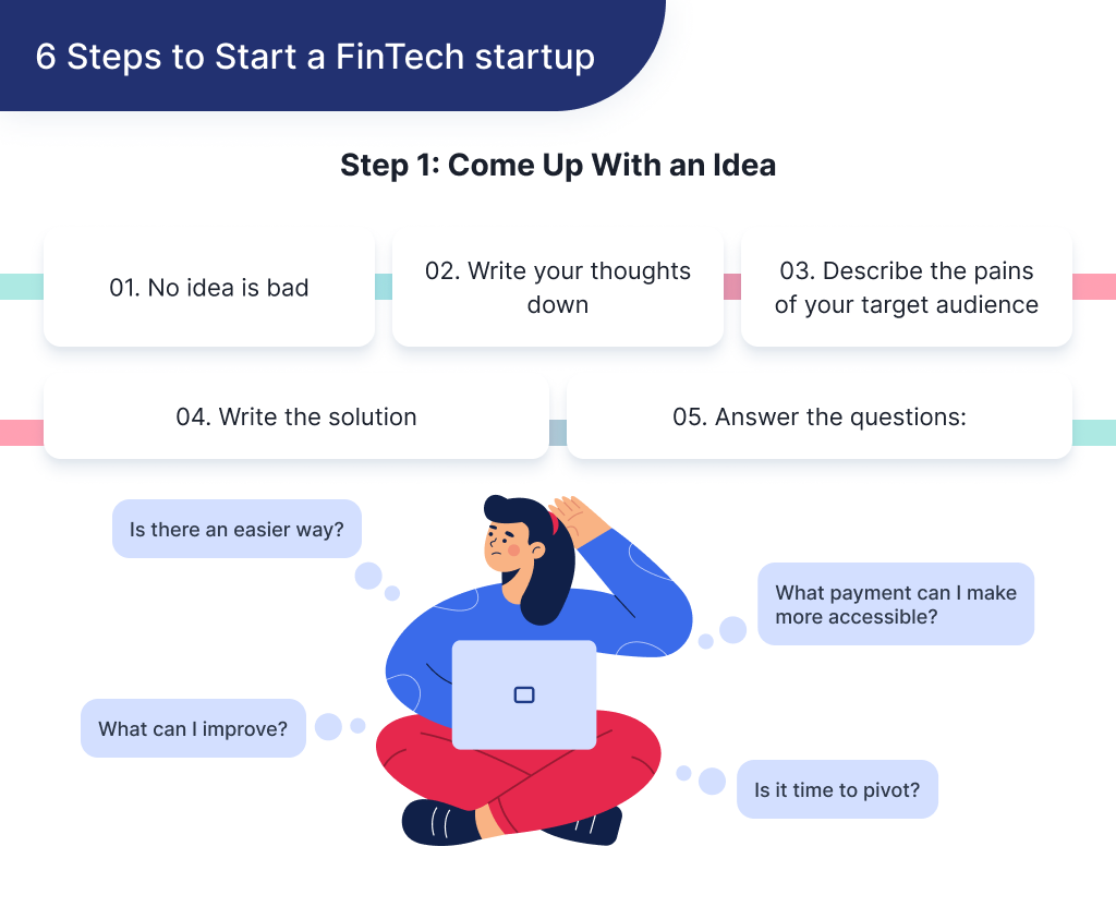 """On this picture you can see the detailed description of the first step """"Come up with an idea"""" you need to take to start a fintech startup"""