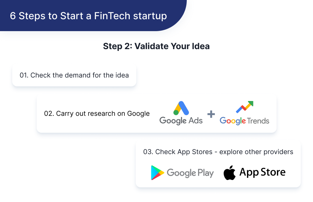 Here you can see how to validate an idea for a FinTech startup
