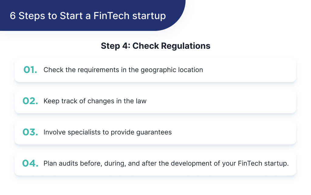 On this picture you can see why it is required to constantly check regulations before, in the process, and after startup launch of your FinTech app