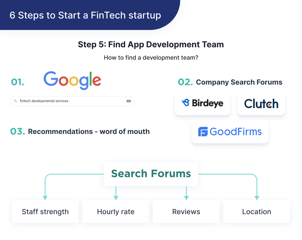 Here you can see the guide on how to find app developers to launch your FinTech startup