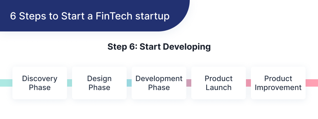 Here you can find 5 steps of app development, that required to get your FinTech startup idea off the ground